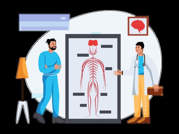 Body checkup Illustration