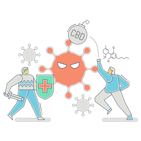 CBD use in treatment Illustration