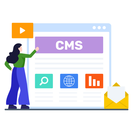 Content management system Illustration