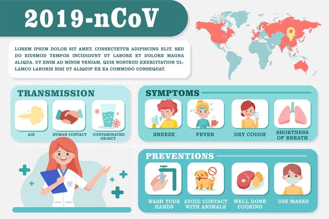 Corona virus banner for awareness of 2019-ncov Illustration
