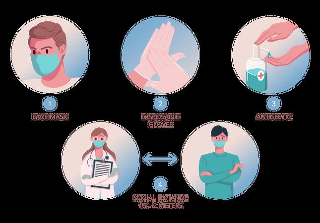 Coronavirus Prevention Steps Illustration
