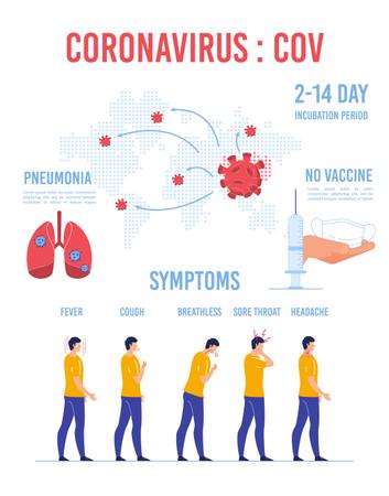 Coronovirus World Transmission Warning Infographic Illustration