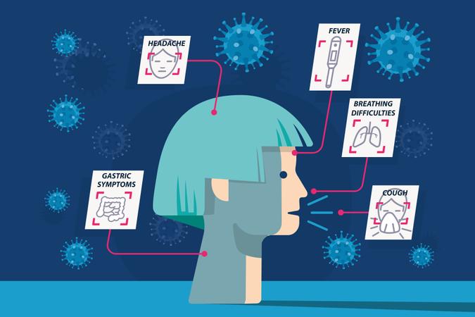 Covid-19 coronavirus symptoms Illustration