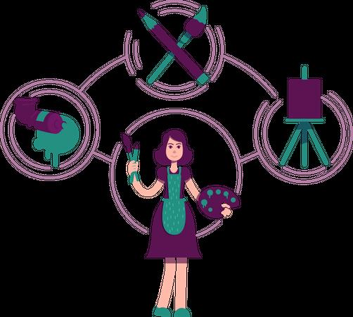 Creator archetype Illustration