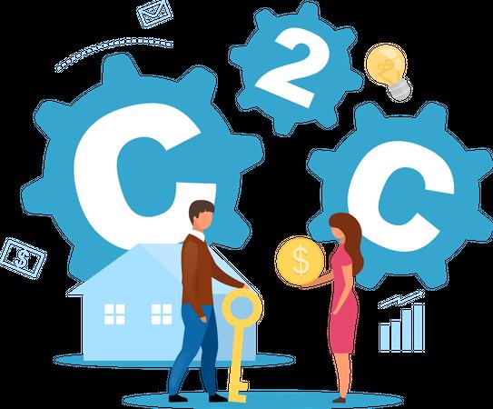 Customer to customer business model Illustration