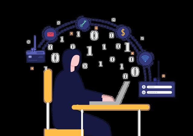 Cyber Fraud Illustration
