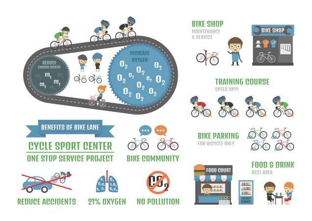 Cycle Sport Center, One Stop Service Illustration