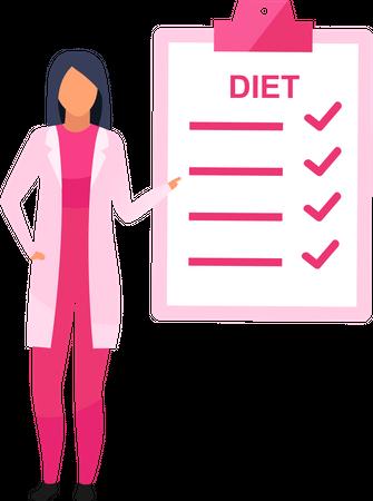 Diet planning Illustration