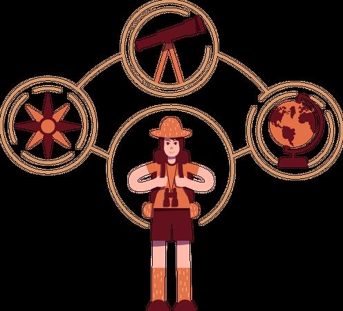 Explorer archetype Illustration