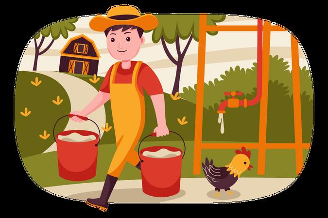 Farmer carrying water buckets Illustration