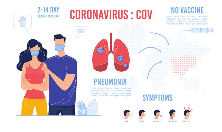 Fundamental Protection Way from Coronovirus Info Illustration
