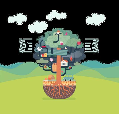 Houses on tree Illustration
