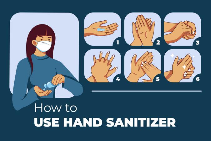 How to use Hand Sanitizer Steps Illustration