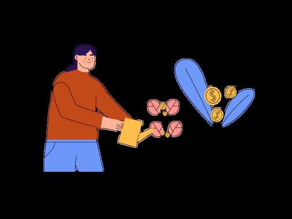 Investment return Illustration