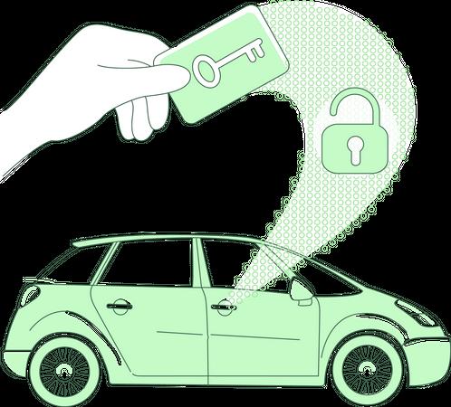 Keyless lock security in car using NFC Illustration