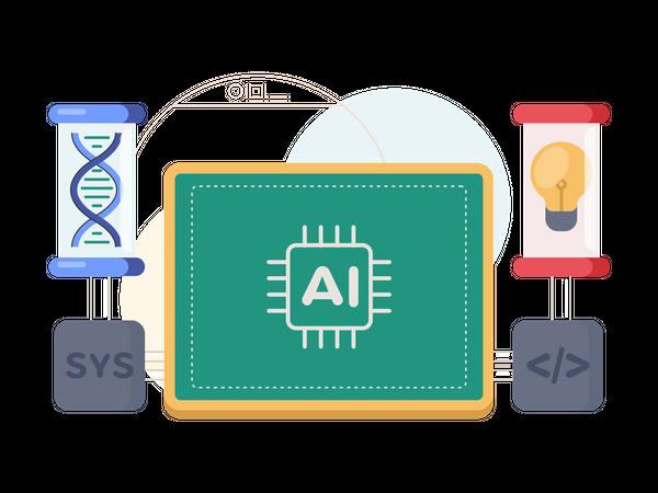 Learning automation Illustration