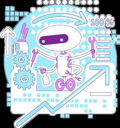 Monitoring bot Illustration