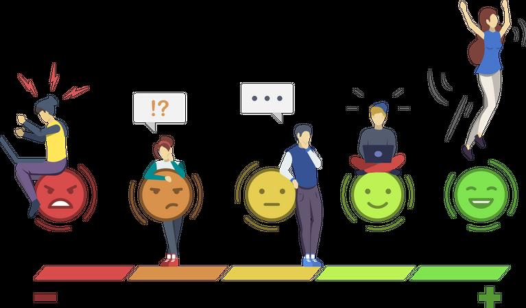 Mood rating scale Illustration