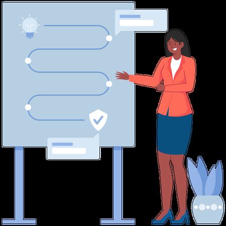 Planning workflow Illustration
