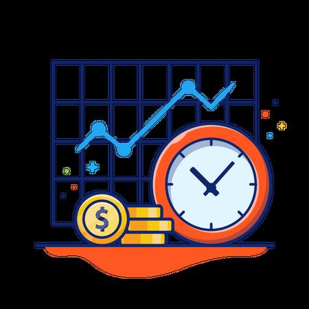 Profit over time Illustration