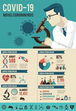 Researcher finding vaccine for corona virus Illustration