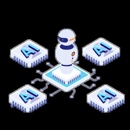 Robotics Intelligence development Illustration