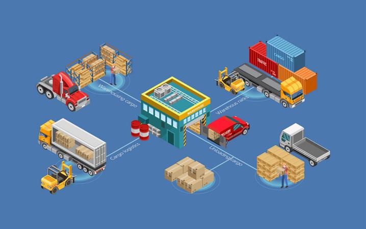 Scheme of warehouse work Illustration