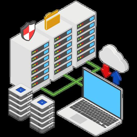 Secure Cloud based Server Access Illustration
