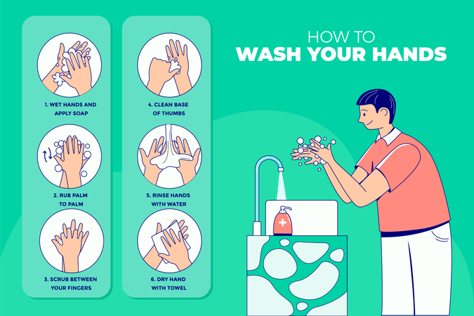 Steps of How to Wash your Hands with Liquid soap Illustration