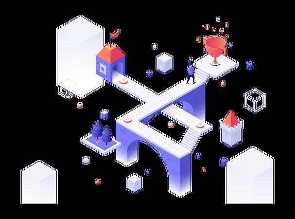 Success path Illustration