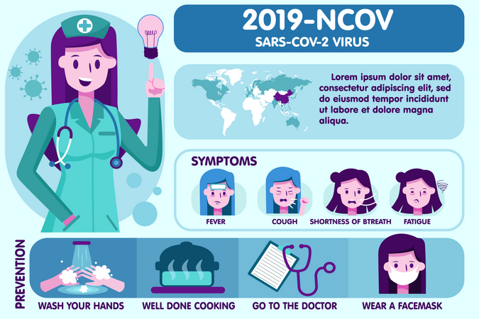 Symptoms and prevention by nurse Illustration