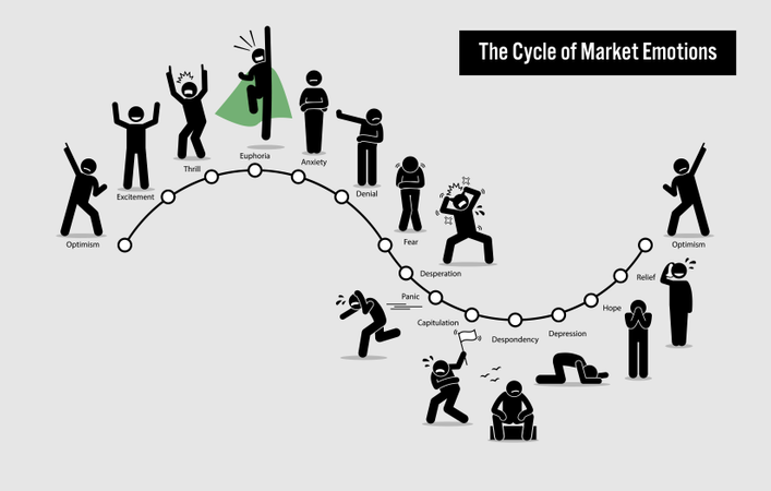 The Cycle of Stock Market Emotions Illustration