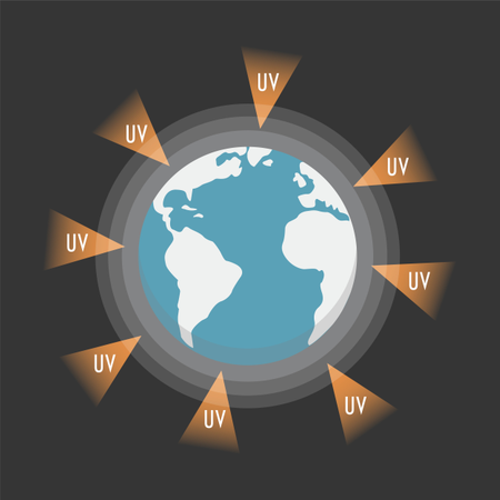 The Earth Attacked From UV-Ray, Flat Style Illustration