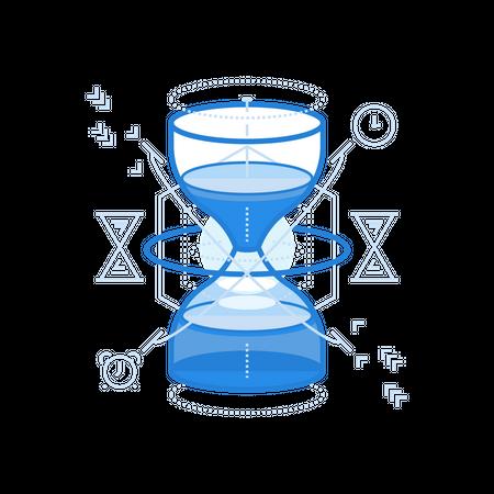 Time Frame Illustration