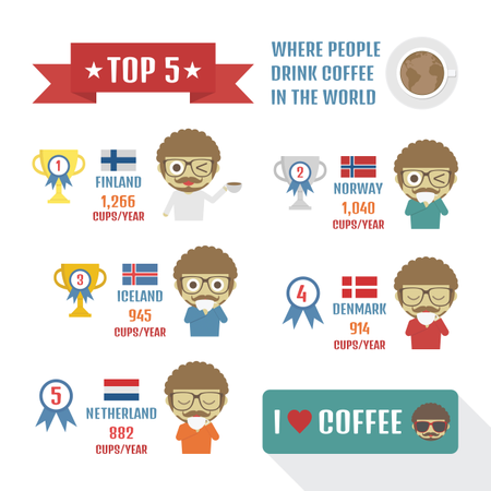 Top Five Where People Drink Coffee In The World Illustration