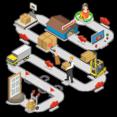 Transport logistics Illustration