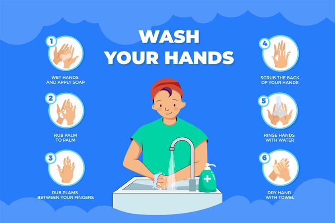Wash Your Hands Properly Illustration