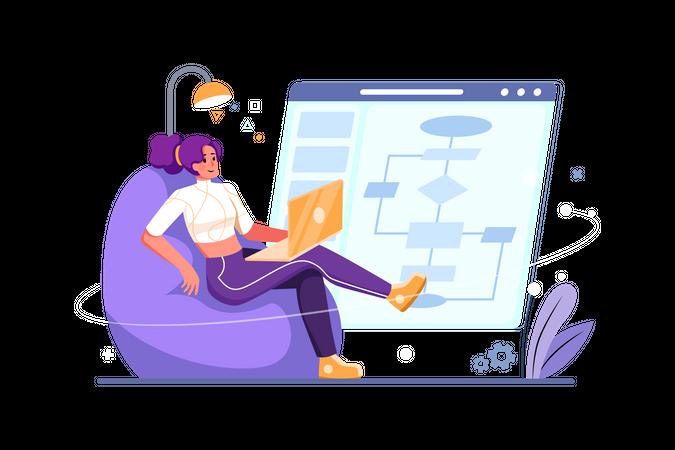 Woman creating program flowchart algorithm Illustration